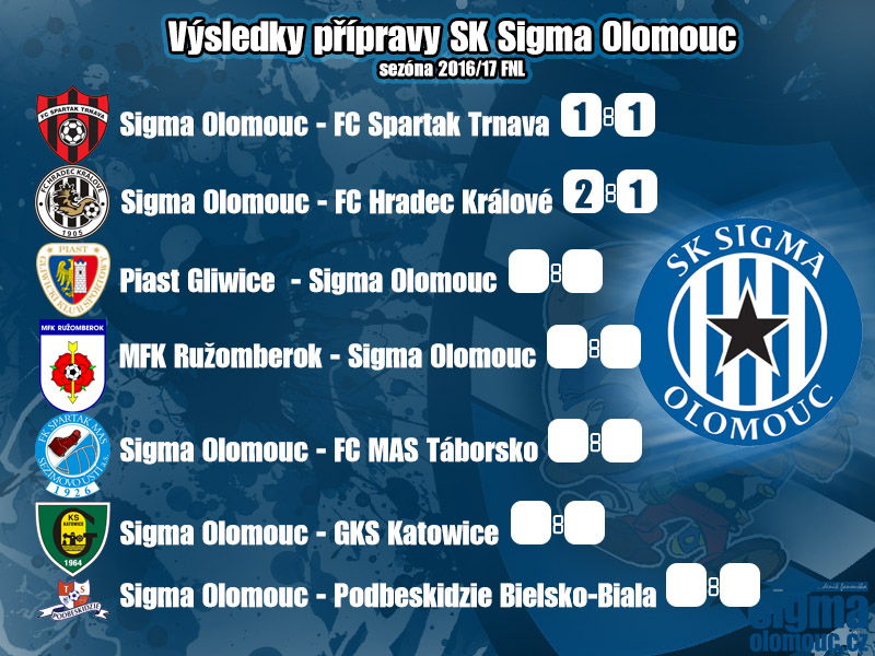 Výsledky letní přípravy SK Sigma Olomouc na FNL